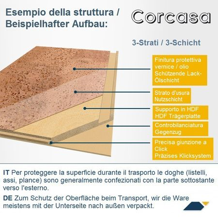 Korkboden Fertigparkett Hammada, sandfarben matt lackiert, 900x290x10,5mm Click-Parkett CorCasa – Bild 4