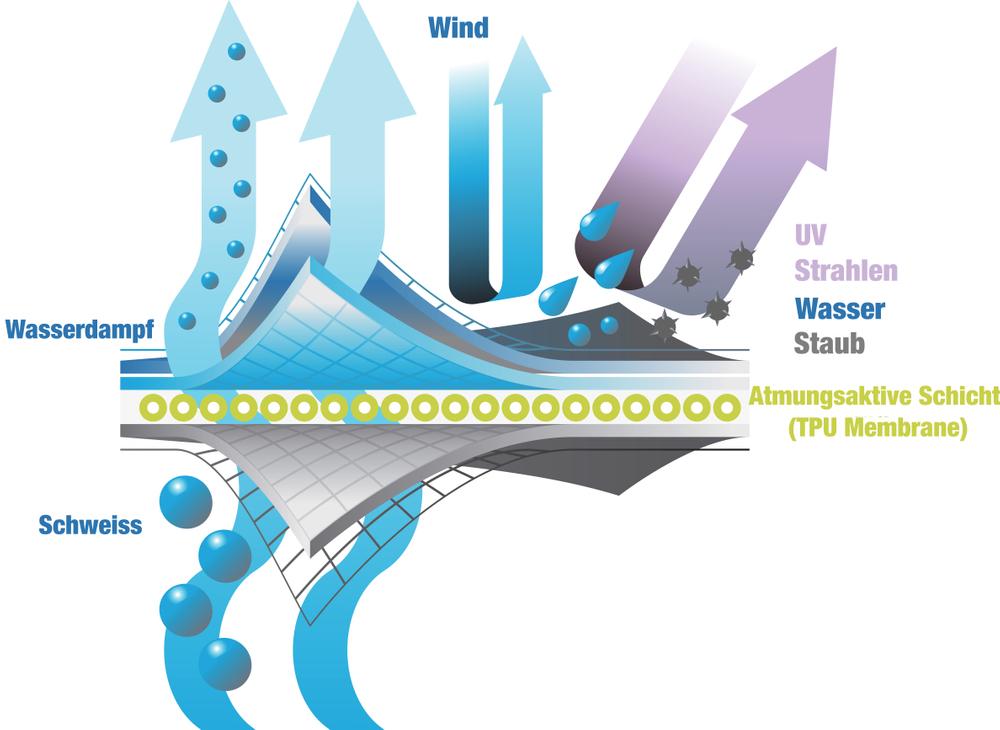 2 er Set Matratzenschoner Matratzenauflage Wasserdicht Inkontinenz Matratzenschutz Molton – Bild 18