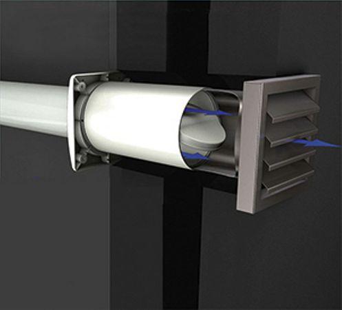 AEOROBOY INOX Mauerkasten System Durchmesser 125 aus Edelstahl mit automatischer Verschlussklappe / Zwischenschaltersteuerung / Dunstabzugshaubenzubehör – Bild 1
