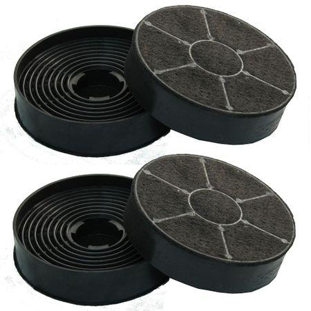 Sparset 4 Stück Aktiv-Kohlefilter Ersatz für PKM CF130 ( 50053 ) für Dunstabzugshaube