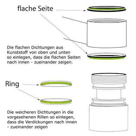 FRANKE Armatur Dichtsatz (133.0004.834) – Bild 2