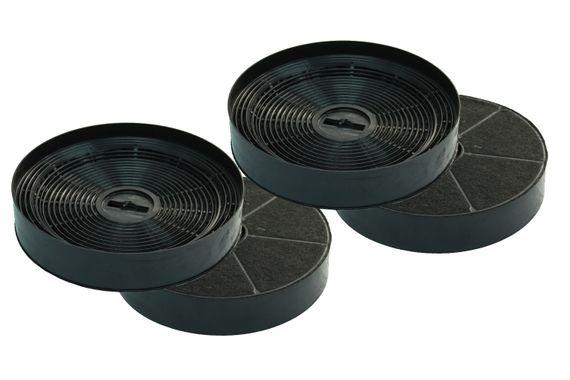 Kohlefilter Ersatz Aktivkohlefilter für Dunstabzugshaube Gorenje DKO 500 WH