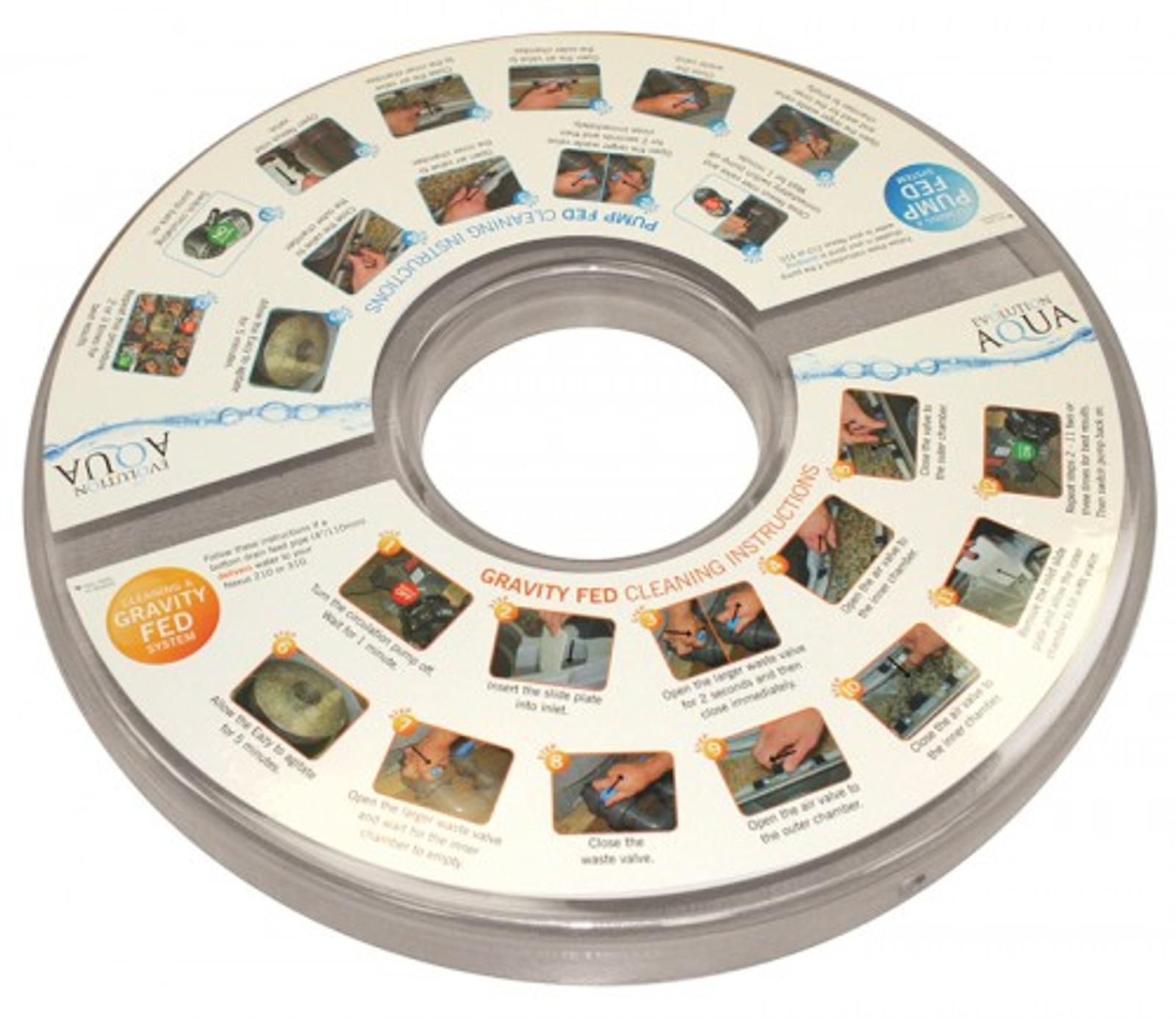 Deckel für Easy-Einheit 210/310, transparent – Bild 3
