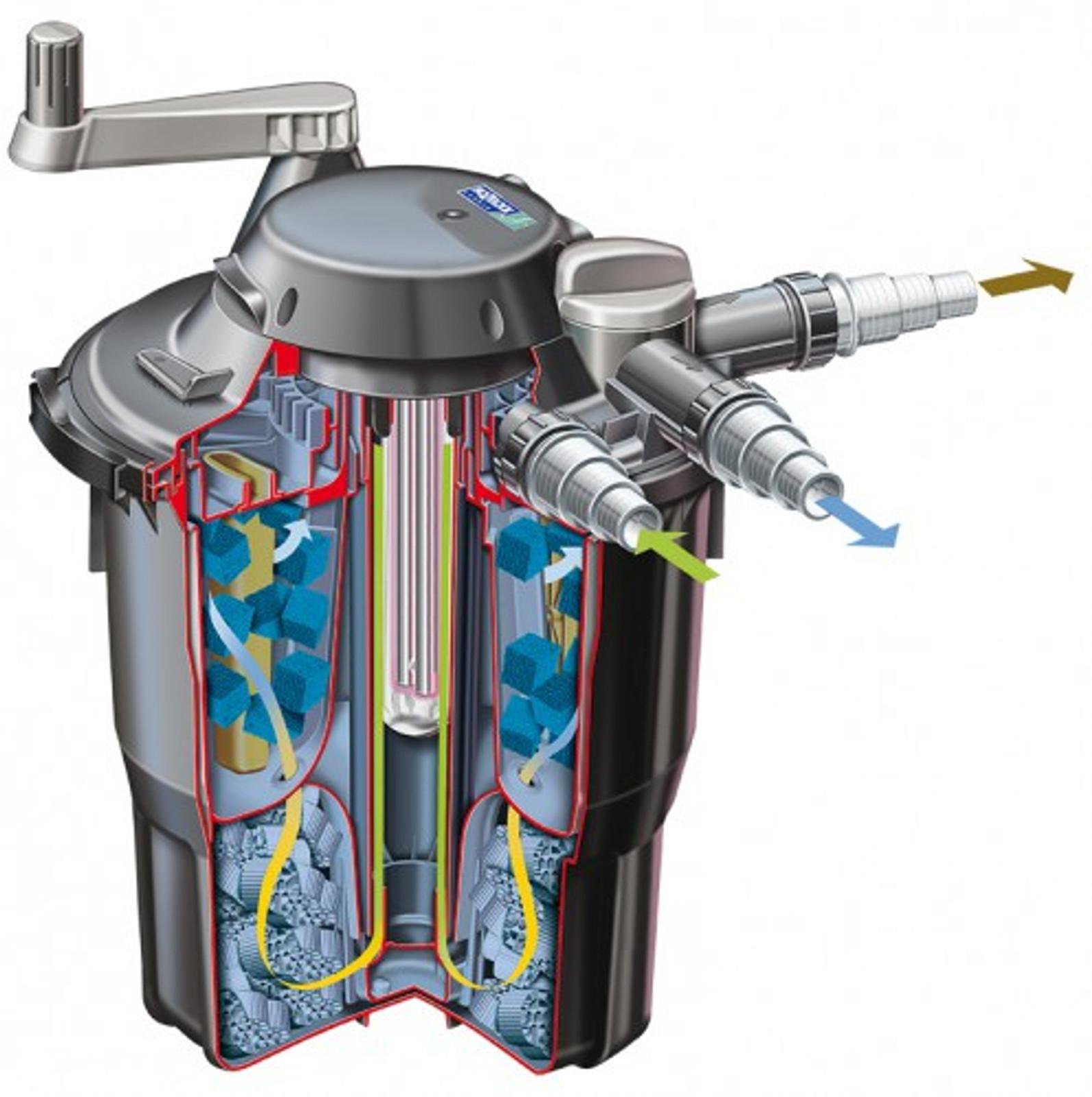Set: Bioforce Revolution 28000 UVC – Bild 1