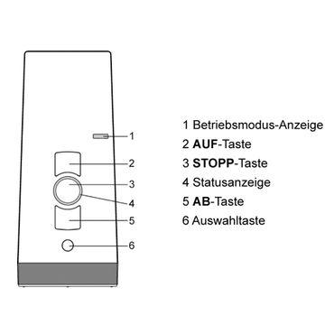 Elero LumeroTel 2 Funksteuerung Funk Handsender 1 - Kanal Fernbedienung 868 MHz silber – Bild 2