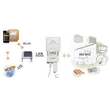 Elero Centero Server Hausautomatisierung mit WLAN und USB – Bild 2