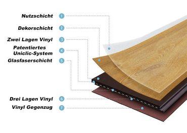 2,12 m² Vinyldielen in 4,2mm Uniclic Kunststoffboden Nutzschicht 0,3mm, HH7238