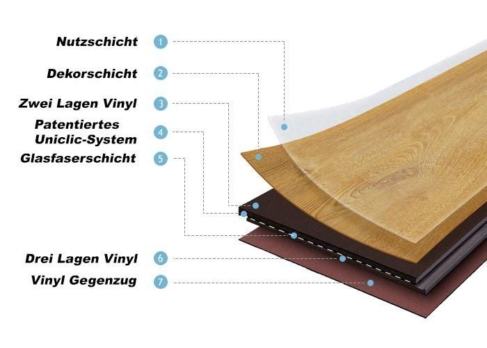 Gut gemocht 2,12 m² Vinylboden in 4,2mm Klick PVC-Bodenbelag Nutzschicht 0,3mm KU65