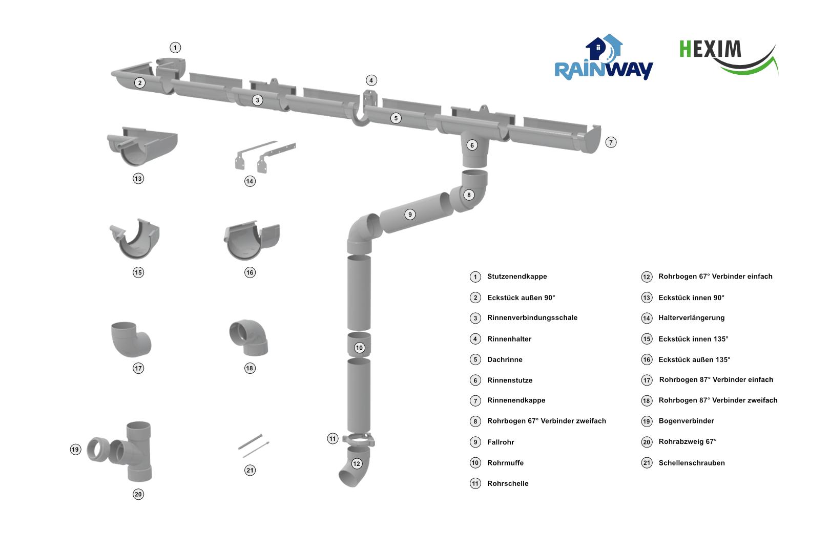 Kunststoff PVC RainWay90 f/ür Dachfl/ächen bis 100m/² empfohlen Rinnenwinkel Au/ßen 90/° wei/ß Regenrinnen in 4 modernen Farben alle Komponenten