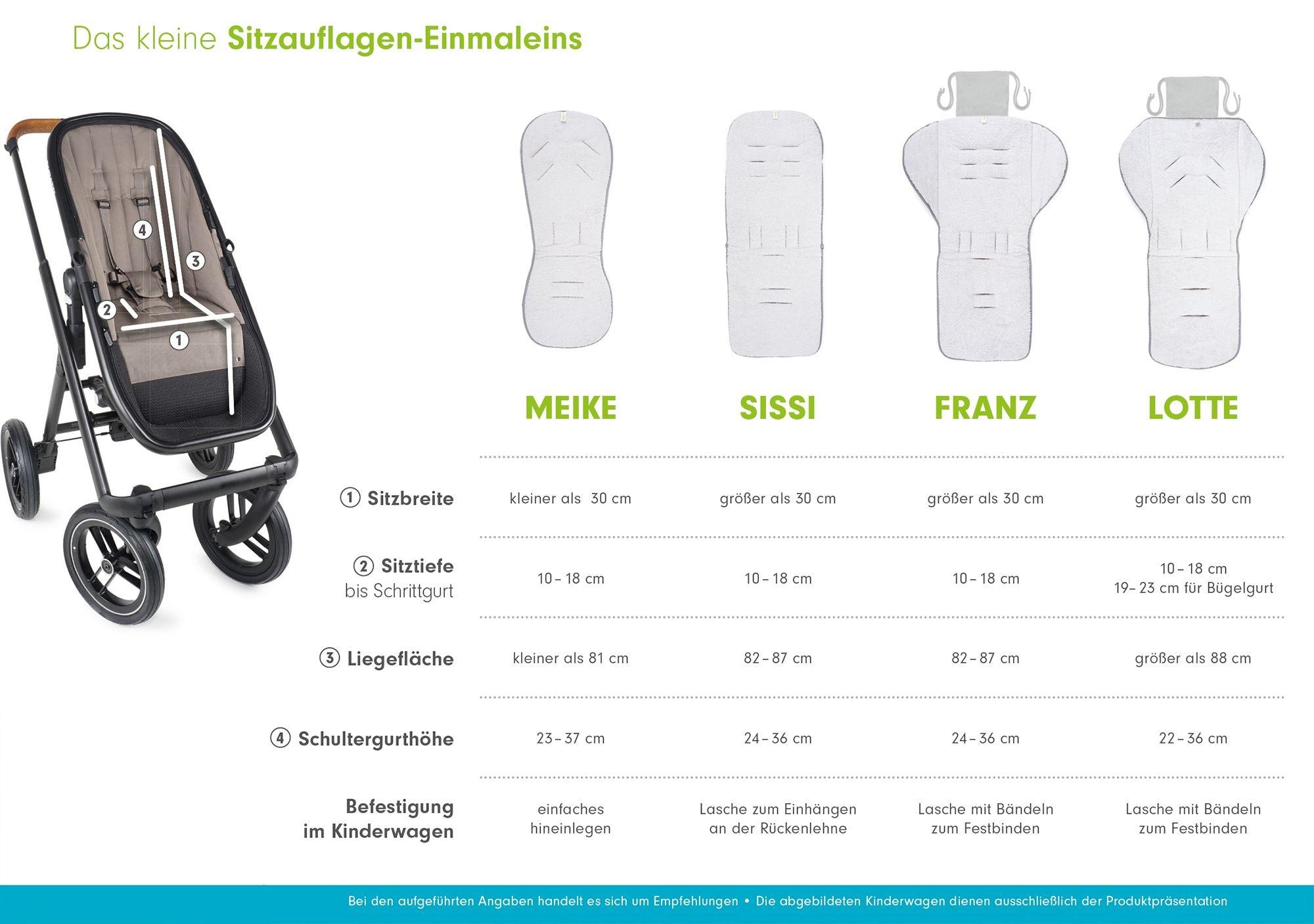 Priebes Sitzauflage Sissi für Kinderwagen