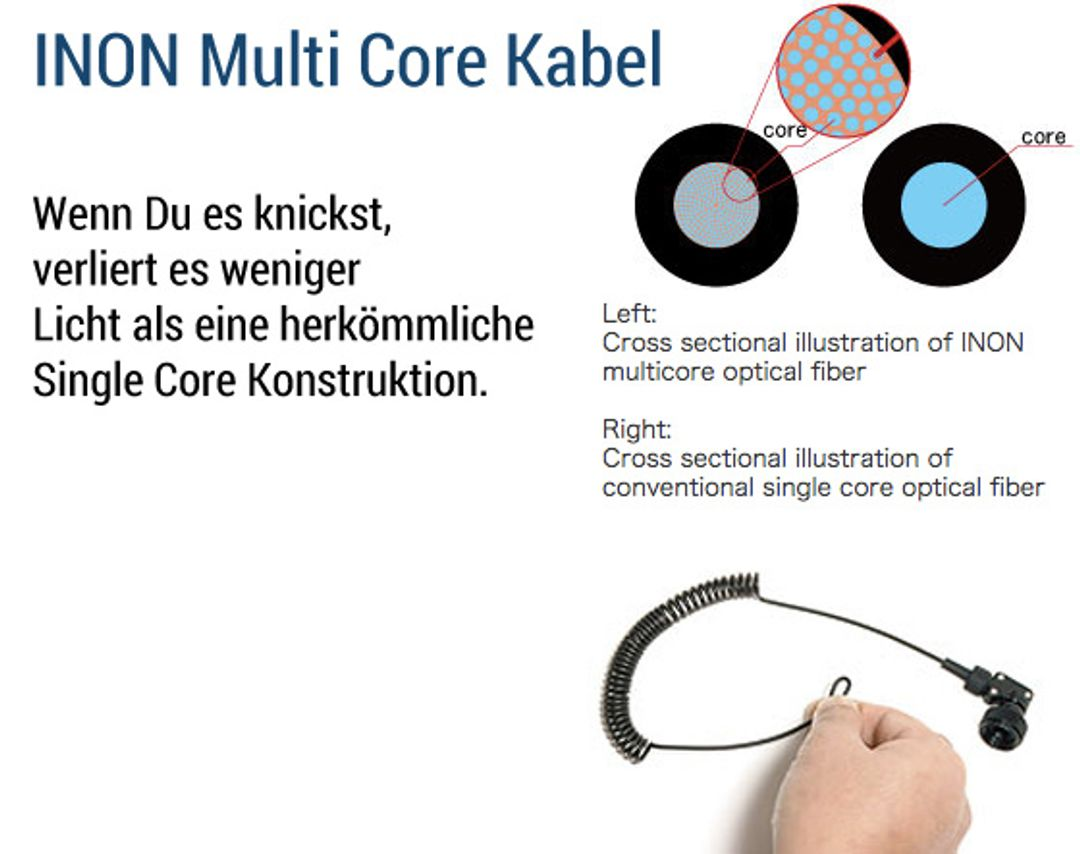 INON 68 - 98 cm Multi Core Slavekabel Glasfaser Optical D Spiralkabel L Type L – Bild 3