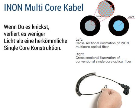 INON 43 - 68 cm Multi Core Slavekabel Glasfaser Optical D Spiralkabel M Type L – Bild 3