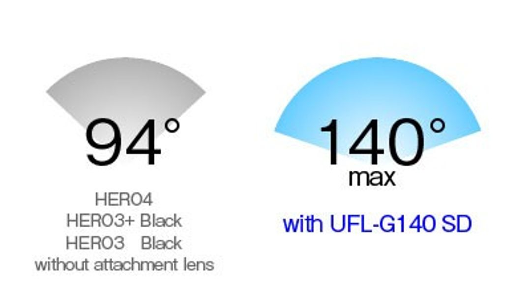 INON UFL-G140 SD Underwater Semi-fisheye Conversion Objektiv – Bild 2