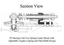 PN / Zentraldämpfer / Stossdämpfer / Shock - Dual Spring Center Shock Set - TOP Dämpfer