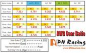 PN / AWD / MA010 Delrin Spur Gear 29T, 30T / 29z - 30Z Hauptzahnrad / 94mm Radstand