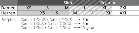 Ruckeli Slim / Regular Größentabelle