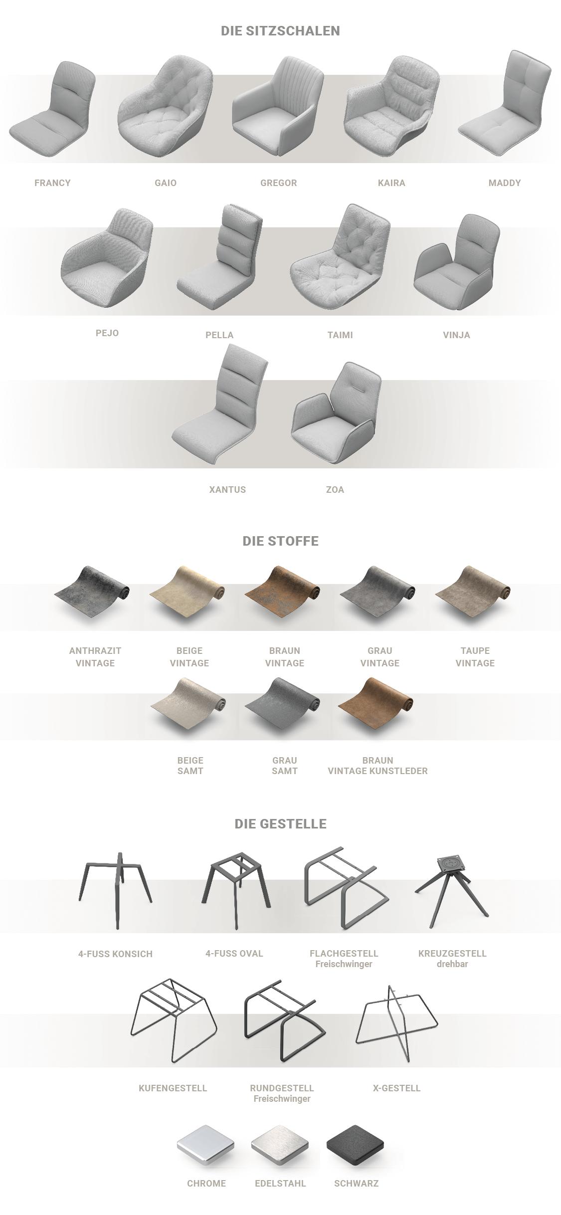 Stuhlsystem Übersicht