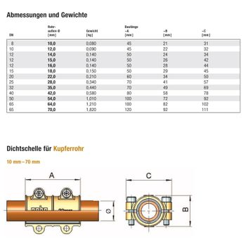 Dichtschelle / Reparaturschelle 16mm Typ MD Messing Kupferrohr – Bild $_i