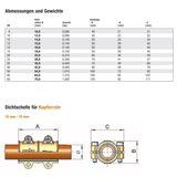 Dichtschelle / Reparaturschelle 16mm Typ MD Messing Kupferrohr