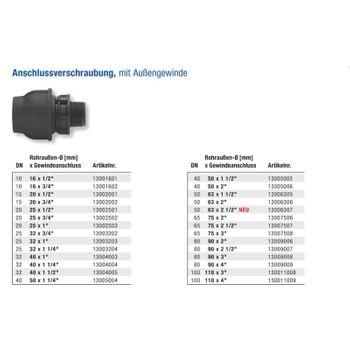 """PE Anschluß Verschraubung 32mm x 1 1/4"""" Aussengewinde Übergang – Bild $_i"""