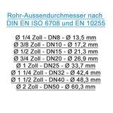 Temperguss Klemmverbinder 2 Zoll IG x 57,0 mm Siederohr