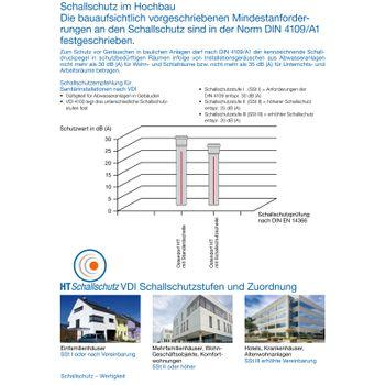 Ostendorf HT Rohr DN50 x 1000mm 1m HTEM NW50 50mm Abwasserrohr Abflussrohr grau – Bild $_i