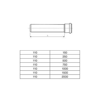 HT Rohr DN110 x 250 mm Abflussrohr 100mm Abwasserrohr grau – Bild $_i