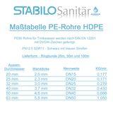 PE-HD Rohr PE80 PN12,5 100m 1 1/2 Zoll 50mm Trinkwasser