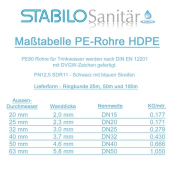PE HD Rohr PE80 PN12,5 25m 1 1/2 Zoll 50mm Trinkwasserleitung – Bild $_i