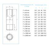 Rohrdoppelnippel 1 Zoll 33,7 x 200 mm DN25 Rohrnippel verzinkt