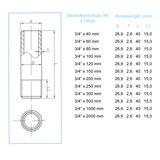 Rohrdoppelnippel 3/4  Zoll 26,9 x 1000mm DN20 Rohrnippel verzinkt