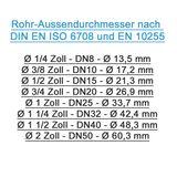 Rohrdoppelnippel 3/4  Zoll 26,9 x 300 mm DN20 Rohrnippel verzinkt