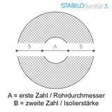 AustroPUR 035 Rohrisolierung 35x30 mm PU-R Dämmschale mit PVC-Mantel