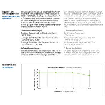 """Temperguss Fitting Muffe 1 1/2"""" Zoll DN40 Gewindefitting – Bild $_i"""
