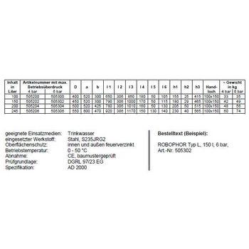 Heider Robophor Druckbehälter 150L 6bar Druckkessel liegend verzinkt – Bild $_i
