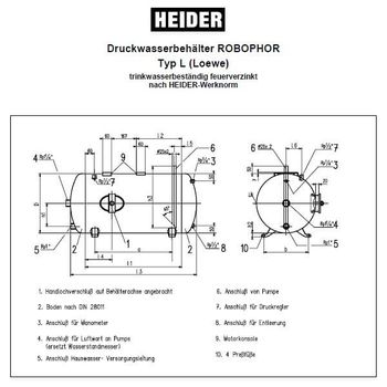 Heider Robophor Druckbehälter 200 L Liter 6 bar Druckkessel liegend verzinkt – Bild $_i