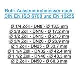 Rohr Verschraubung 1 1/4 Zoll IG/AG verzinkt mit Dichtung