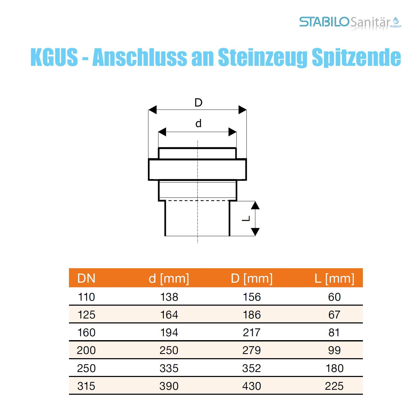 kg anschluss dn110 an steinzeugrohr-spitzende kgus rohr Übergang