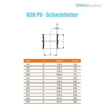 KG Schachtfutter DN 250 x 240 mm PVC Rohr Schacht Durchführung – Bild $_i