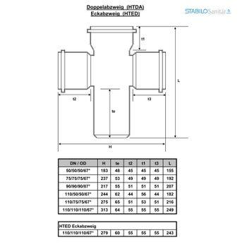 HT Zweifach Abzweig DN75/75/67° HTDA Doppelabzweig Abwasserrohr – Bild $_i