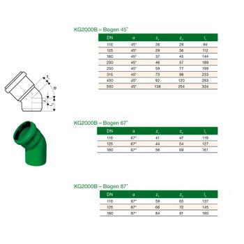 KG 2000 Bogen DN125/15° Abwasserrohr Kanalrohr grün – Bild $_i