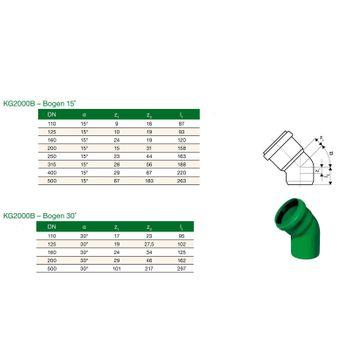 KG 2000 Bogen DN160/45° Abwasserrohr Kanalrohr grün – Bild $_i
