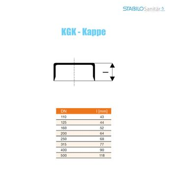Ostendorf KG Kappe DN 200 Endkappe Deckel Rohrkappe Endkappe Abwasserrohr – Bild $_i