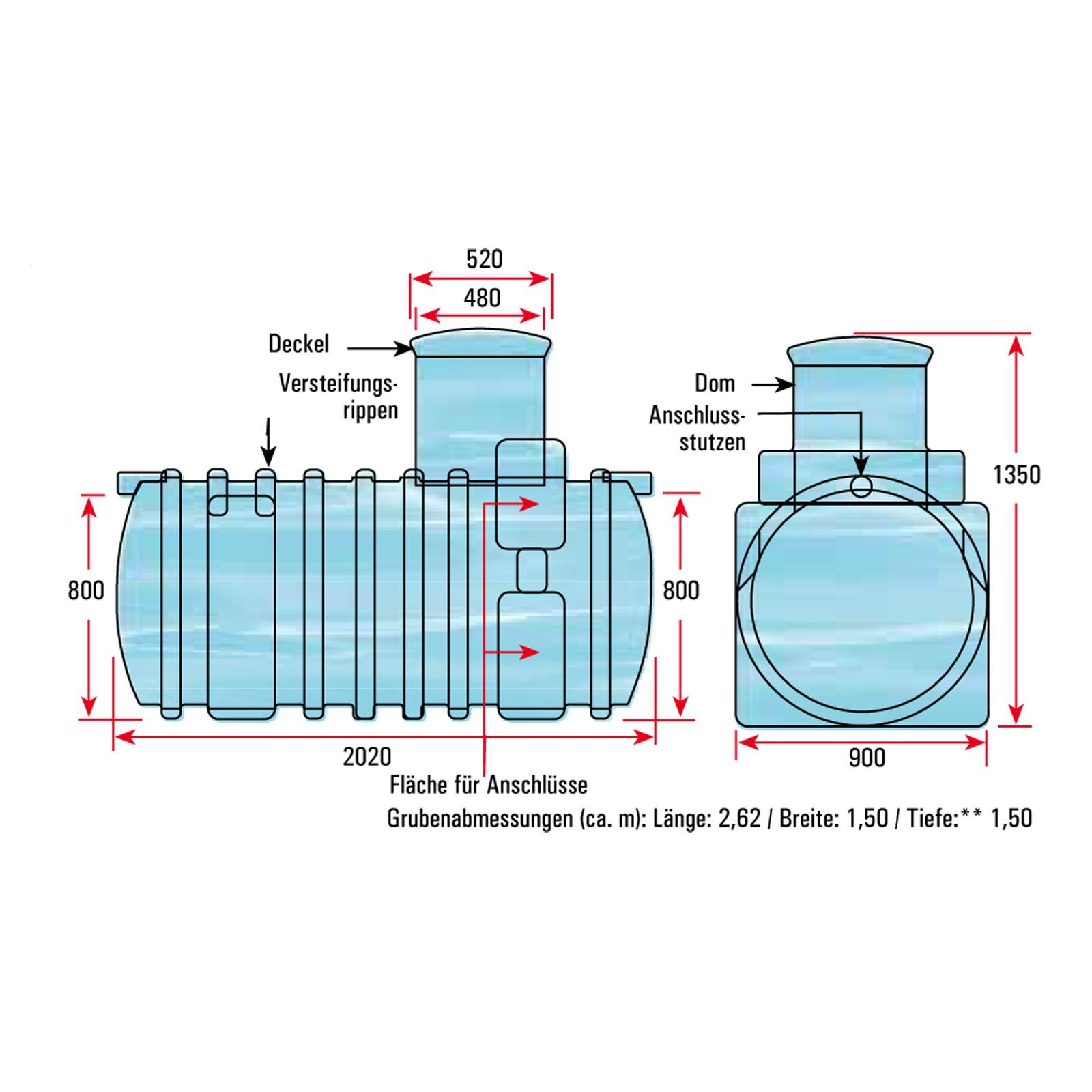 Ganz und zu Extrem Erdtank Set-1 1000l Regenwassertank Zisterne Regenwasserspeicher @LM_12