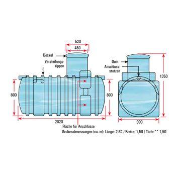 Erdtank Set-2 1000l Regenwassertank Zisterne Regenwasserspeicher – Bild $_i