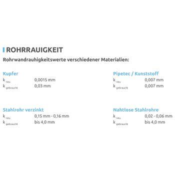 Aluverbundrohr 26x3 mm 10m weiß Mehrschichtverbundrohr – Bild $_i