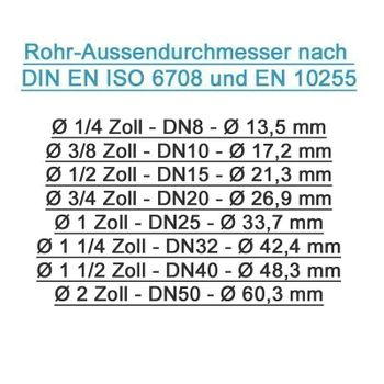 Pressfitting T-Stück 32x3 1 Zoll 32x3 mm AG TH Kontur Verbundrohr – Bild $_i