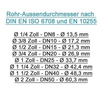 Klemmring Schraubfitting T-Stück reduziert 32x32x26 mm Verbundrohr – Bild $_i