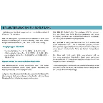 Edelstahl Fitting Reduziermuffe 3/4 x 1/2 Zoll Gewindefitting – Bild $_i