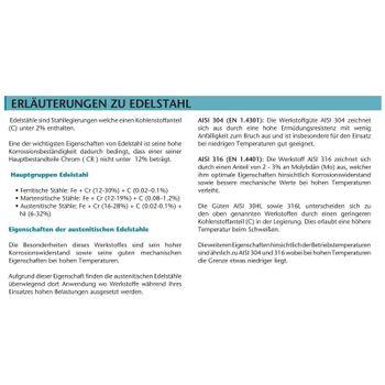 Edelstahl Fitting Reduziermuffe 1 x 3/4 Zoll Gewindefitting – Bild $_i